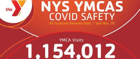 DATA SHOWS YMCA's HAVE BEEN A SAFE PLACE